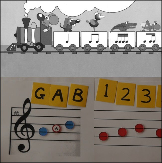 Introduction to music reading (piano)